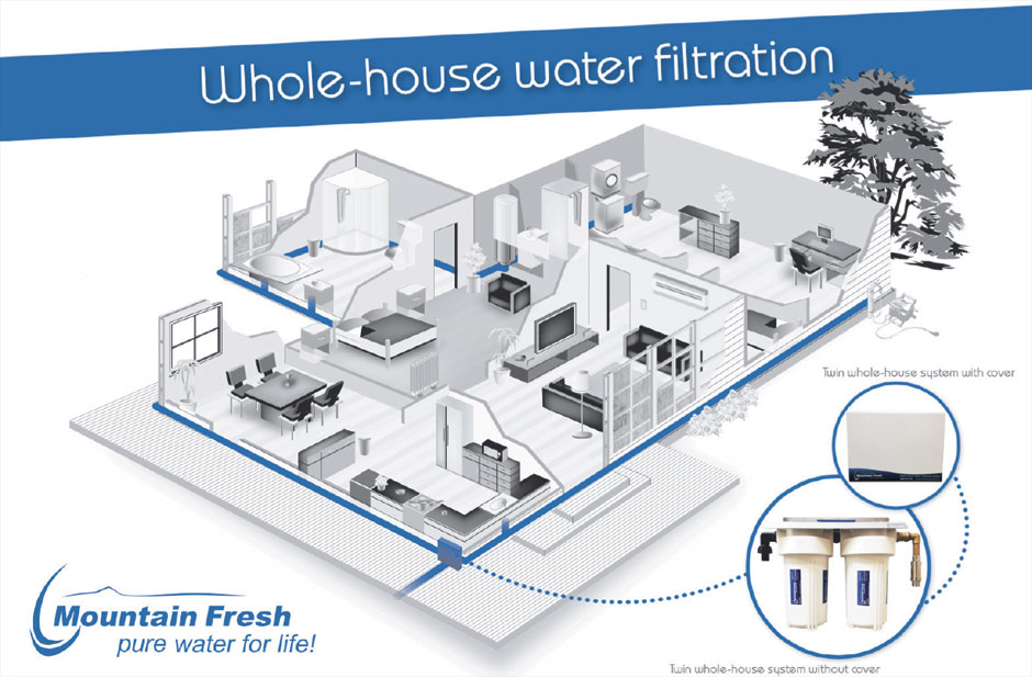 Installing a water filter for your whole house